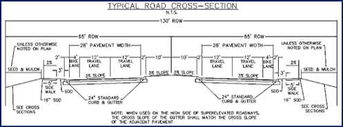 Engineer plans for a road cross-section